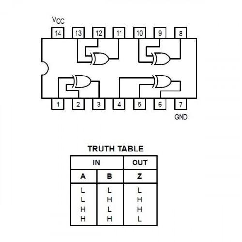 74LS86 Dip-14 TTL Circuito Logico XOR
