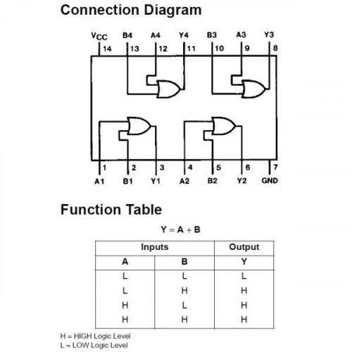 74LS32 Dip-14 TTL Circuito Logico OR