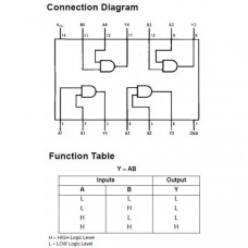 74LS08 Dip-14 TTL Circuito Logico AND