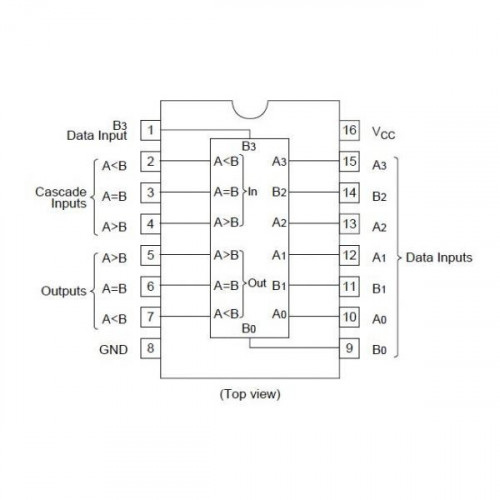74LS85 Comparador Logico DIP TTL