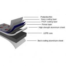 Panel de Aluminio Compuesto 300x600x4mm