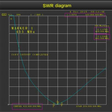 Antena LORA 433Mhz 6dBi ipex