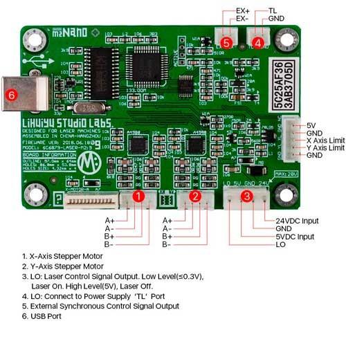Controlador Laser Co2 M2 Nano