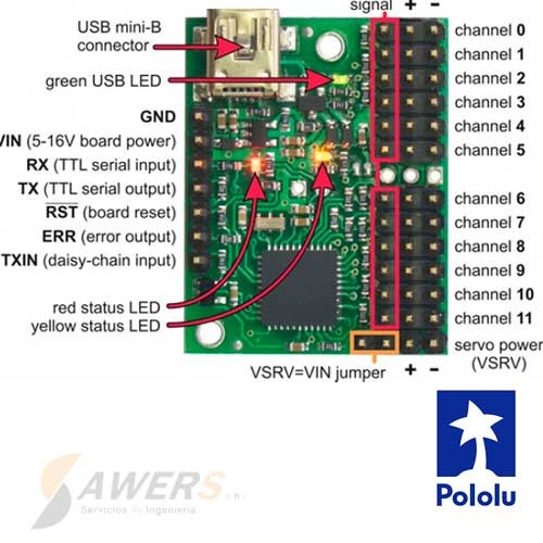 Mini Maestro Pololu Servo controlador USB 12CH