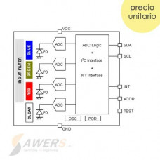 BH1745NUC Sensor digital de color RGB