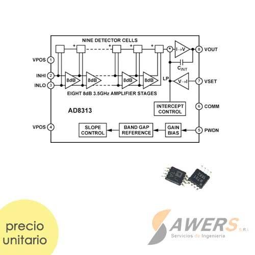 AD8313 Detector de potencia RF/SMD