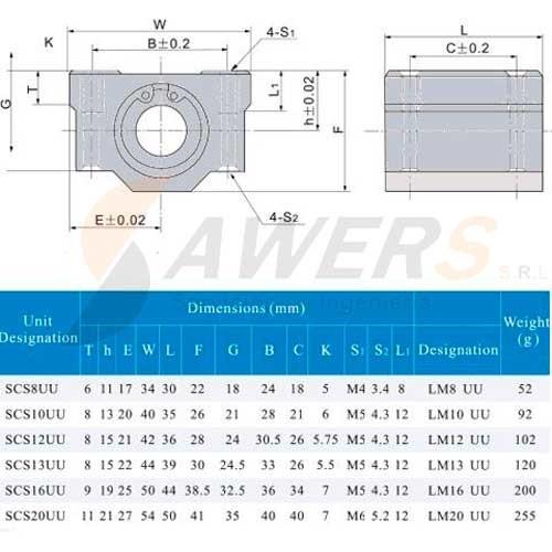 SC12UU Cojinete Lineal de Aluminio para CNC