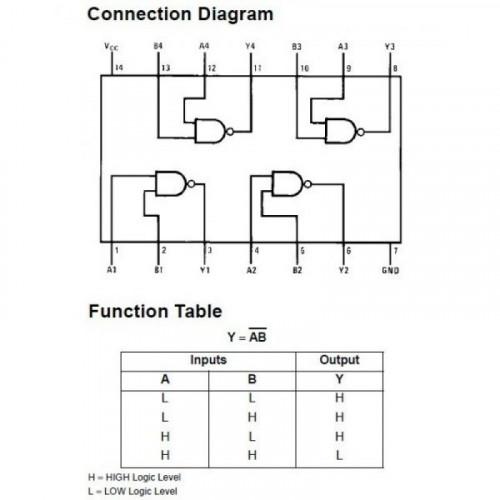 74LS00 TTL Compuerta NAND de 2 Entradas