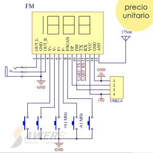 Receptor FM 87-107Mhz PLL LCD (programable)
