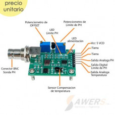 PH-4502C Sensor de PH liquido