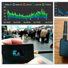 TTGO Tracker Paxcounter LoRa32 V2.1 433Mhz